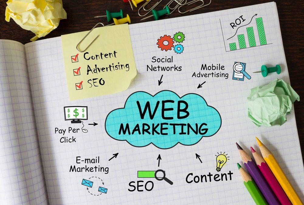Top 4 Web Marketing Tactics